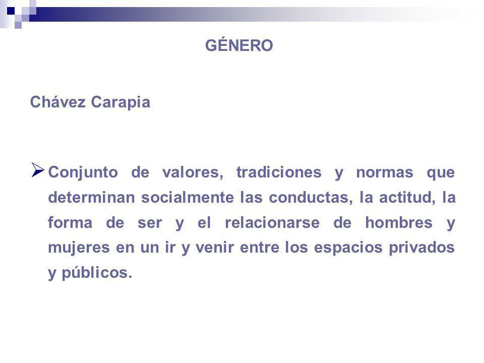 Chávez Carapia Conjunto de valores, tradiciones y normas que determinan socialmente las conductas, la actitud, la forma de ser y el relacionarse de ho