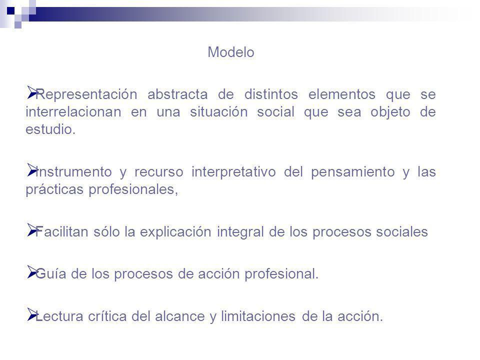 Modelo Representación abstracta de distintos elementos que se interrelacionan en una situación social que sea objeto de estudio. Instrumento y recurso
