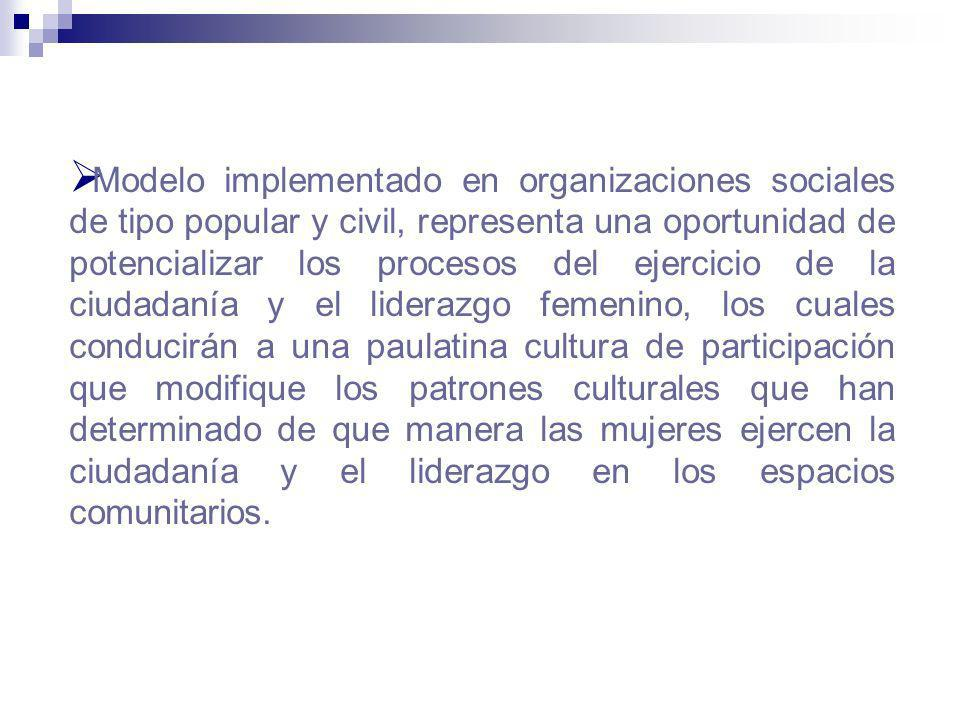 Modelo implementado en organizaciones sociales de tipo popular y civil, representa una oportunidad de potencializar los procesos del ejercicio de la c