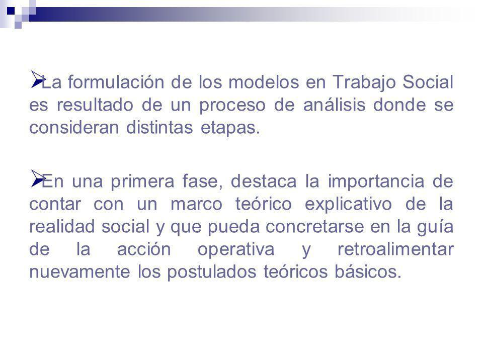 La formulación de los modelos en Trabajo Social es resultado de un proceso de análisis donde se consideran distintas etapas. En una primera fase, dest