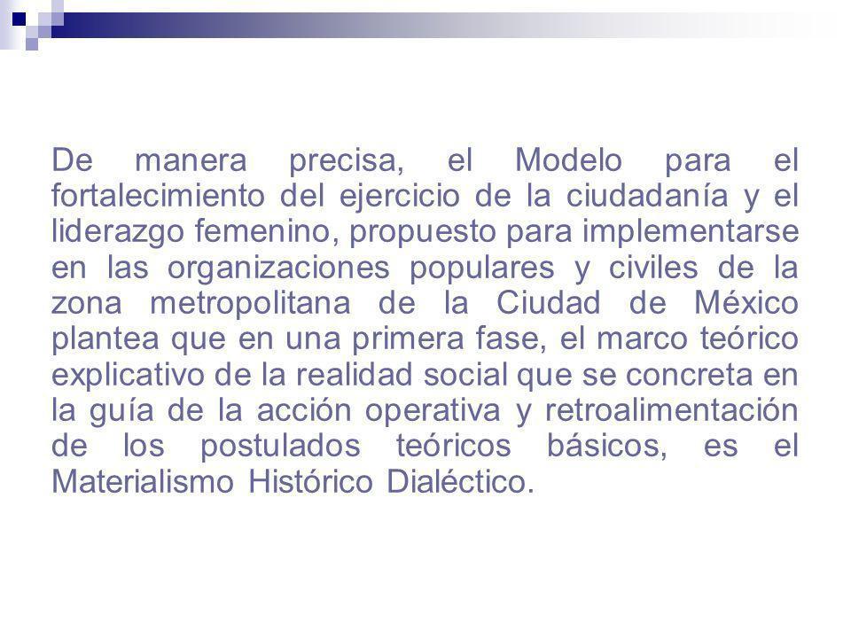 De manera precisa, el Modelo para el fortalecimiento del ejercicio de la ciudadanía y el liderazgo femenino, propuesto para implementarse en las organ