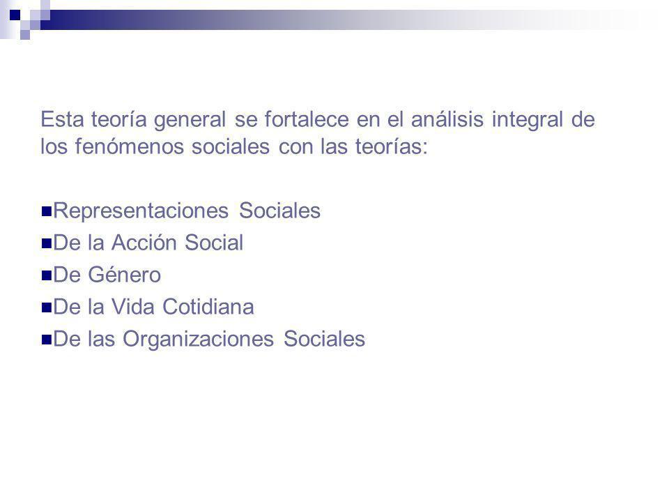 Esta teoría general se fortalece en el análisis integral de los fenómenos sociales con las teorías: Representaciones Sociales De la Acción Social De G