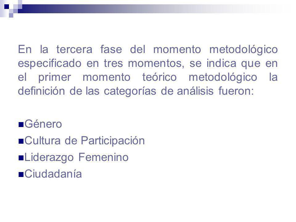 En la tercera fase del momento metodológico especificado en tres momentos, se indica que en el primer momento teórico metodológico la definición de la