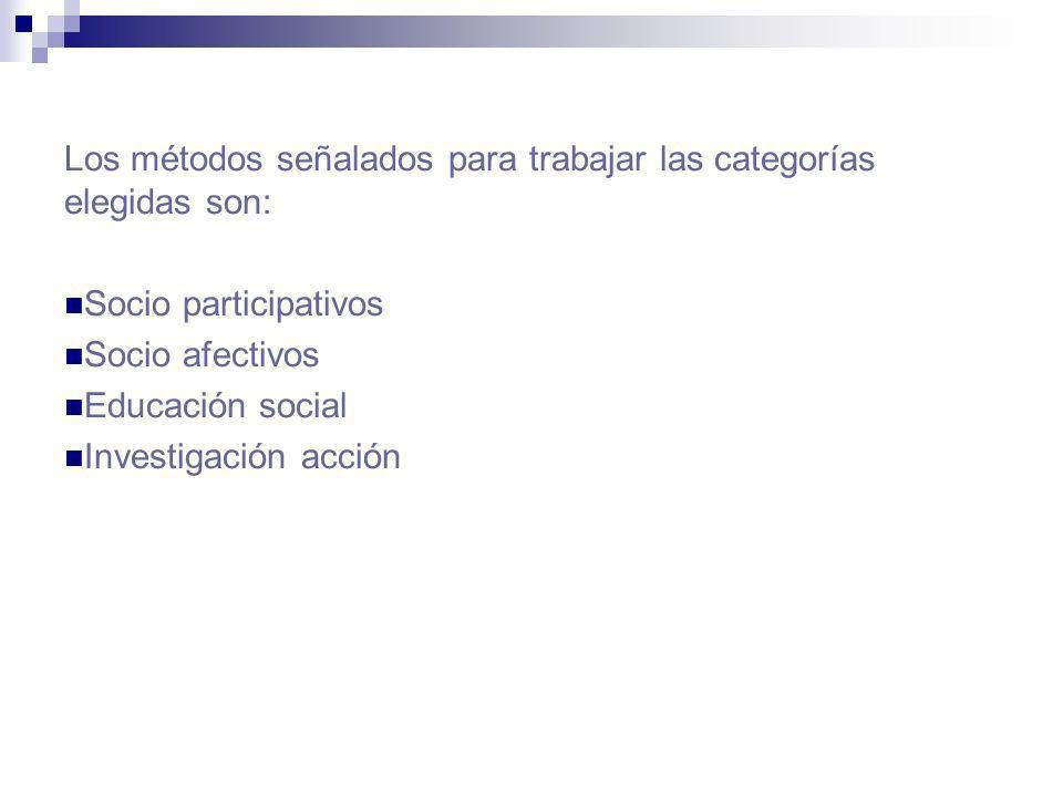 Los métodos señalados para trabajar las categorías elegidas son: Socio participativos Socio afectivos Educación social Investigación acción
