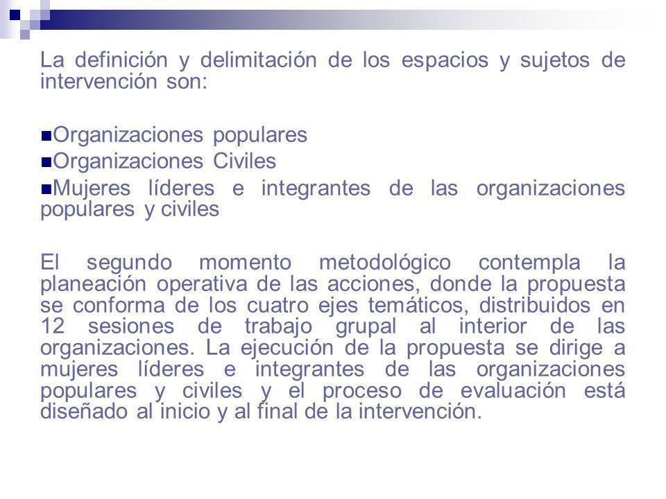La definición y delimitación de los espacios y sujetos de intervención son: Organizaciones populares Organizaciones Civiles Mujeres líderes e integran