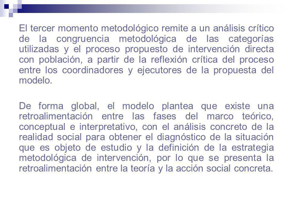 El tercer momento metodológico remite a un análisis crítico de la congruencia metodológica de las categorías utilizadas y el proceso propuesto de inte
