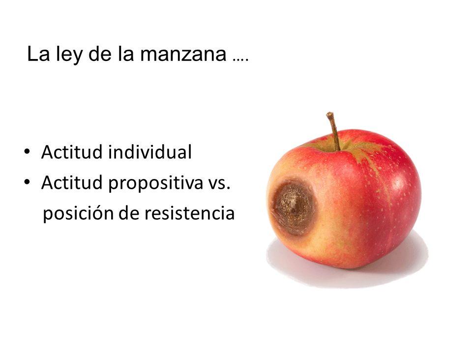 La ley de la manzana …. Actitud individual Actitud propositiva vs. posición de resistencia