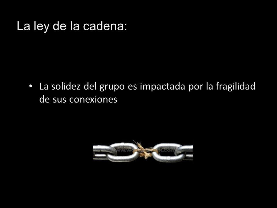 La ley de la cadena: La solidez del grupo es impactada por la fragilidad de sus conexiones