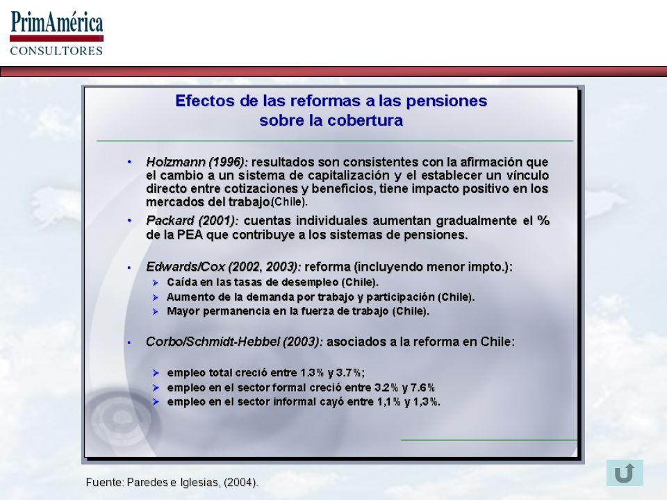 (Chile).