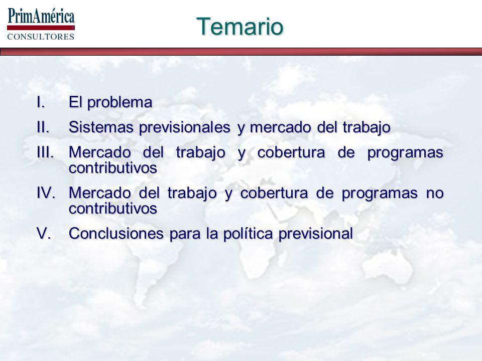 Temario I.El problema II.Sistemas previsionales y mercado del trabajo III.Mercado del trabajo y cobertura de programas contributivos IV.Mercado del trabajo y cobertura de programas no contributivos V.Conclusiones para la política previsional