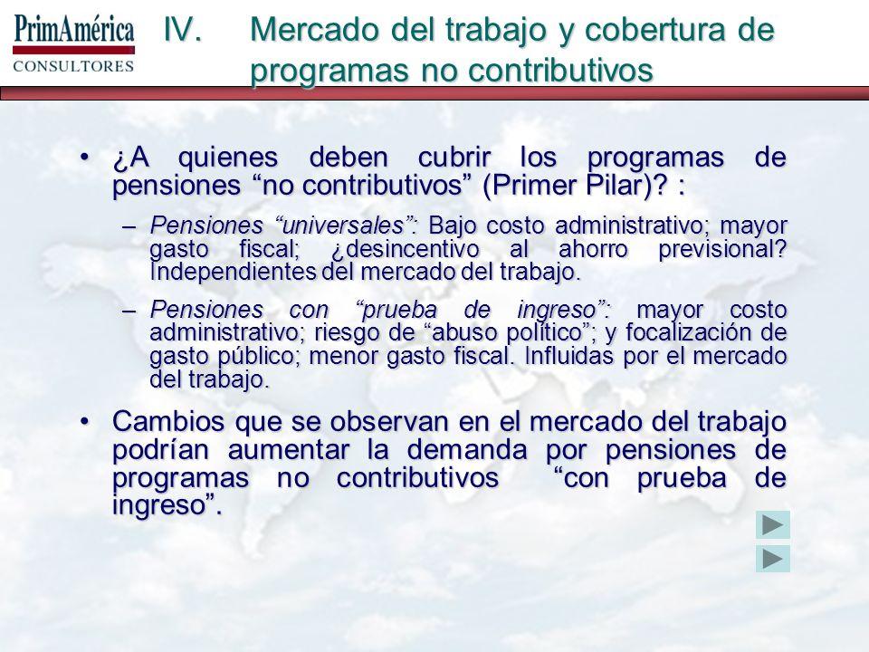 IV.Mercado del trabajo y cobertura de programas no contributivos ¿A quienes deben cubrir los programas de pensiones no contributivos (Primer Pilar).