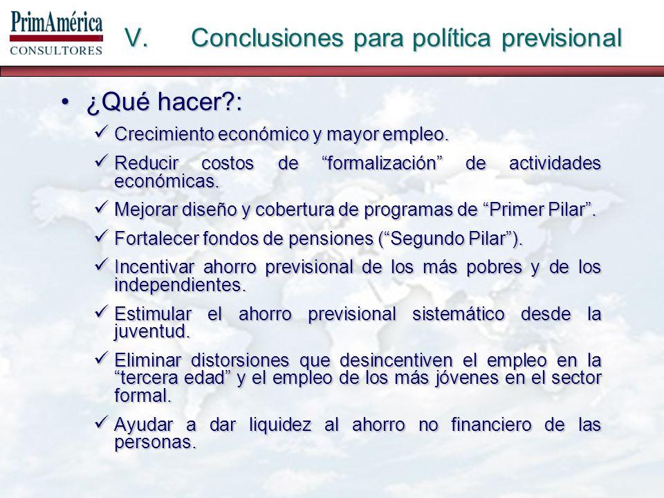 V.Conclusiones para política previsional ¿Qué hacer :¿Qué hacer : Crecimiento económico y mayor empleo.