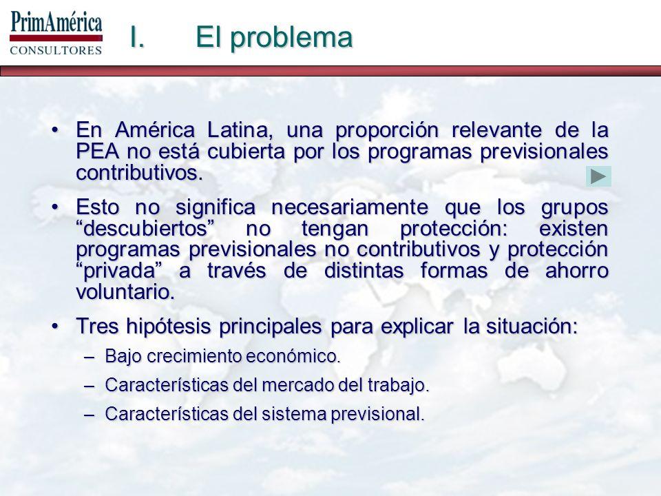 I.El problema En América Latina, una proporción relevante de la PEA no está cubierta por los programas previsionales contributivos.En América Latina, una proporción relevante de la PEA no está cubierta por los programas previsionales contributivos.