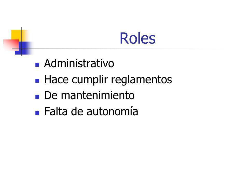 Roles Administrativo Hace cumplir reglamentos De mantenimiento Falta de autonomía