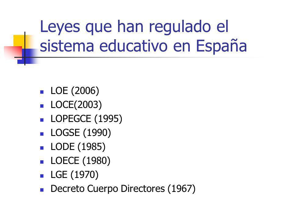 Leyes que han regulado el sistema educativo en España LOE (2006) LOCE(2003) LOPEGCE (1995) LOGSE (1990) LODE (1985) LOECE (1980) LGE (1970) Decreto Cu