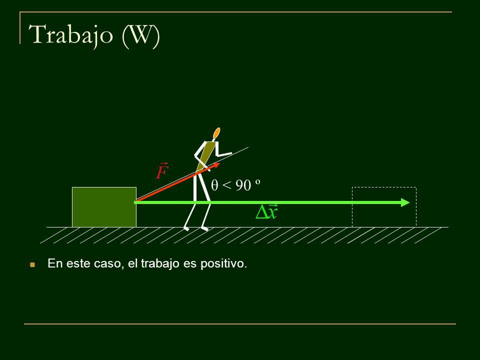Trabajo (W) θ > 90º En este caso, el trabajo es negativo.