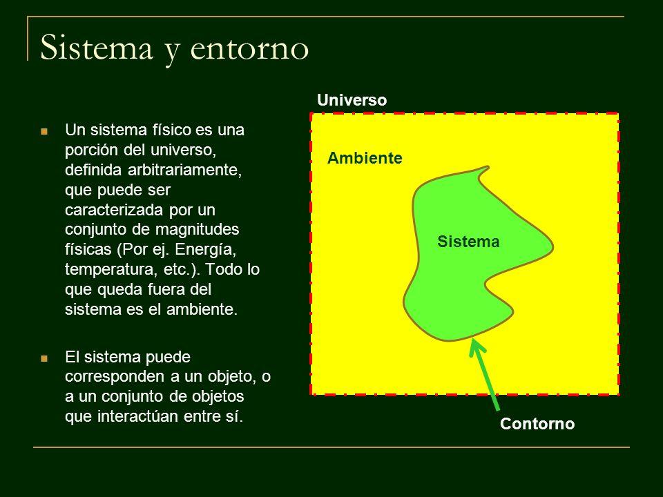 Ejemplo En la siguiente situación, defina un sistema físico e identifique sus interacciones.