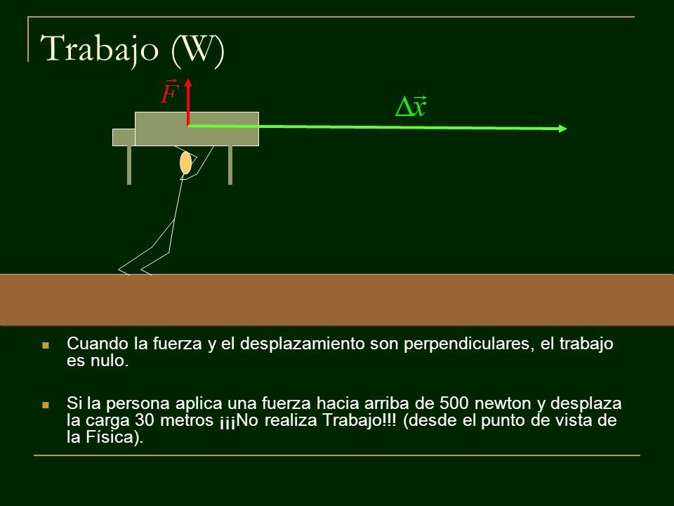 θ < 90 º Trabajo (W) En este caso, el trabajo es positivo.