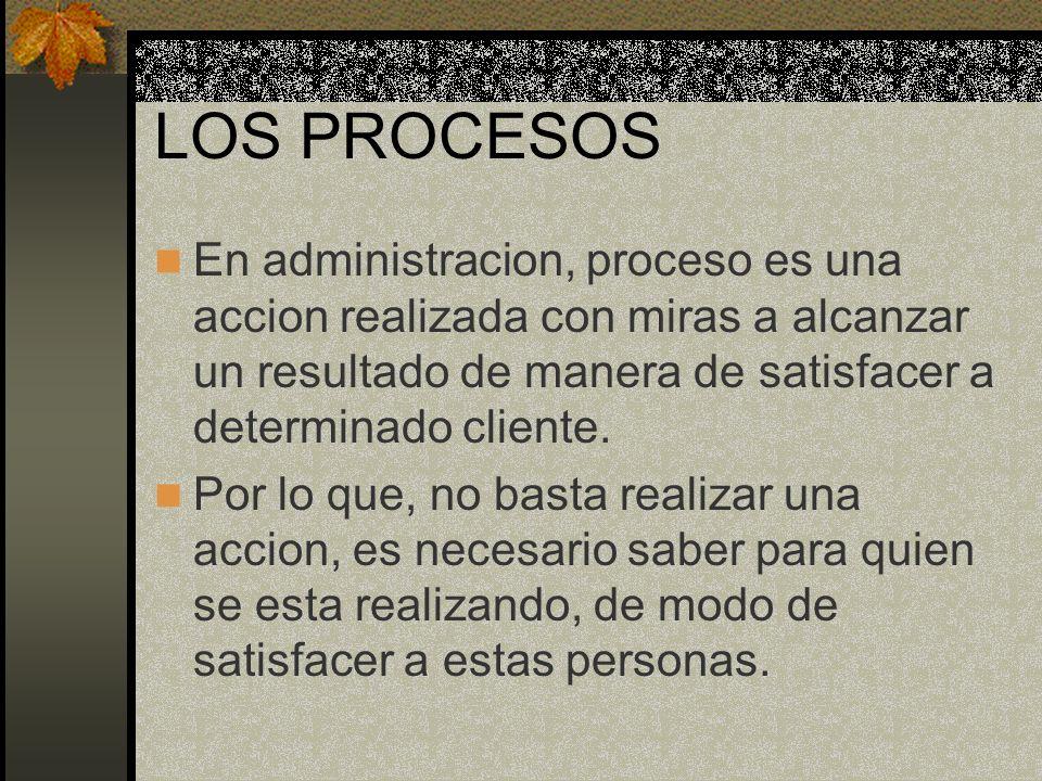 LOS PROCESOS En administracion, proceso es una accion realizada con miras a alcanzar un resultado de manera de satisfacer a determinado cliente. Por l
