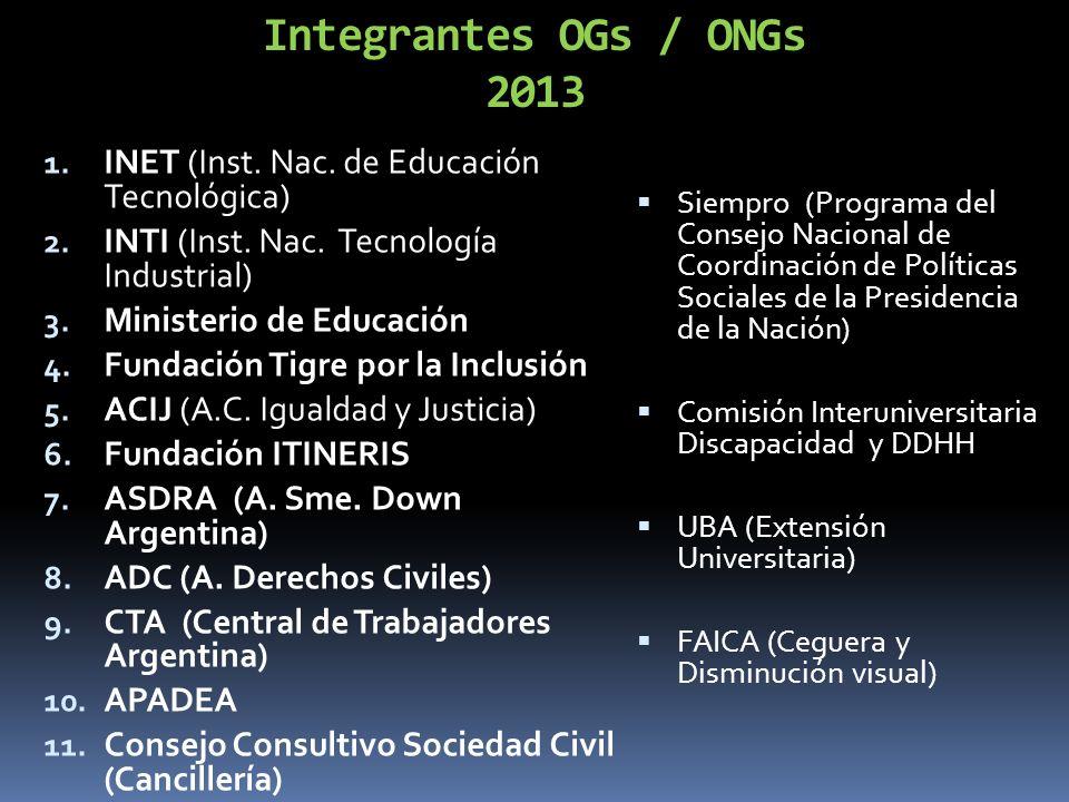 Integrantes OGs / ONGs 2013 1. INET (Inst. Nac. de Educación Tecnológica) 2. INTI (Inst. Nac. Tecnología Industrial) 3. Ministerio de Educación 4. Fun