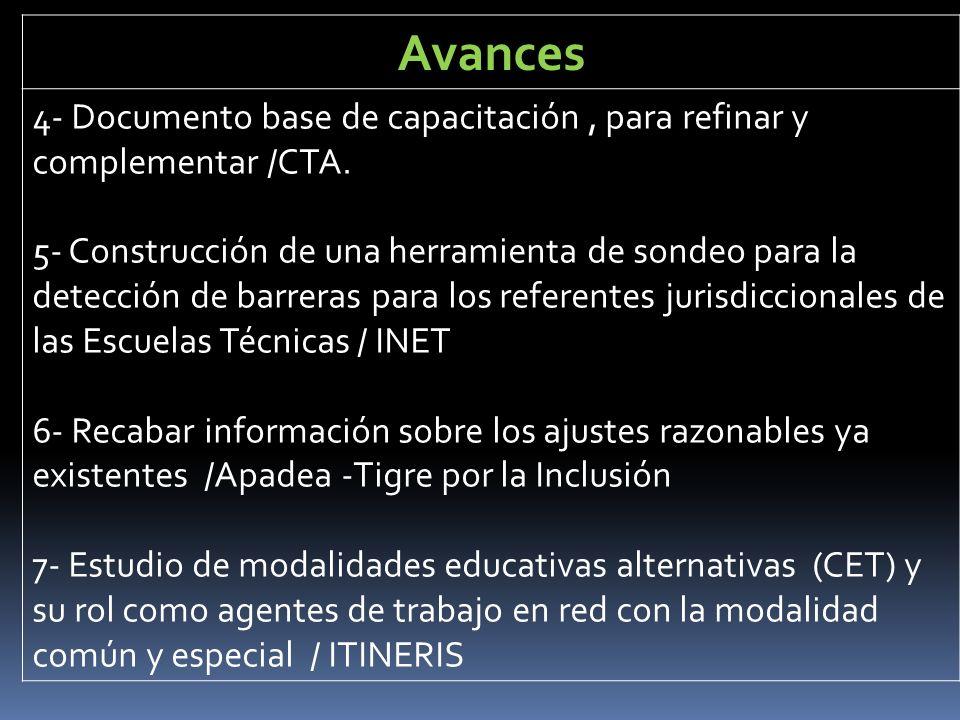 Avances 4- Documento base de capacitación, para refinar y complementar /CTA. 5- Construcción de una herramienta de sondeo para la detección de barrera