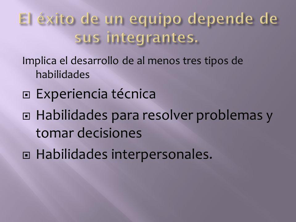 Implica el desarrollo de al menos tres tipos de habilidades Experiencia técnica Habilidades para resolver problemas y tomar decisiones Habilidades int