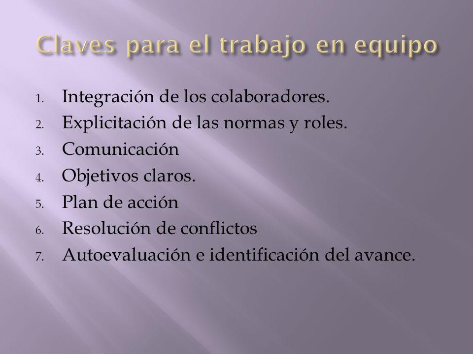 1. Integración de los colaboradores. 2. Explicitación de las normas y roles. 3. Comunicación 4. Objetivos claros. 5. Plan de acción 6. Resolución de c