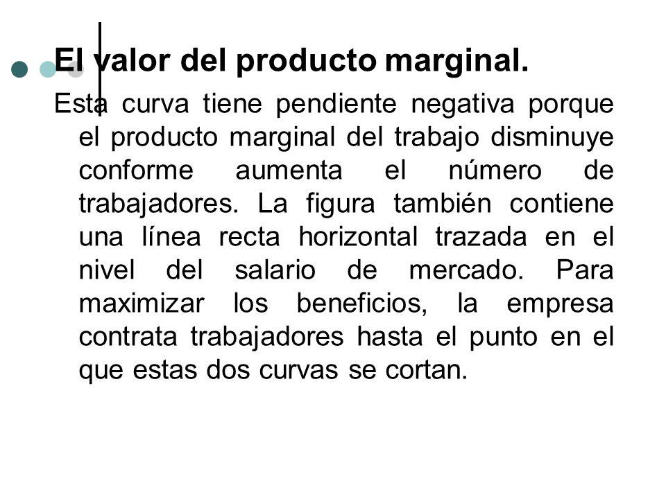 El valor del producto marginal. Esta curva tiene pendiente negativa porque el producto marginal del trabajo disminuye conforme aumenta el número de tr