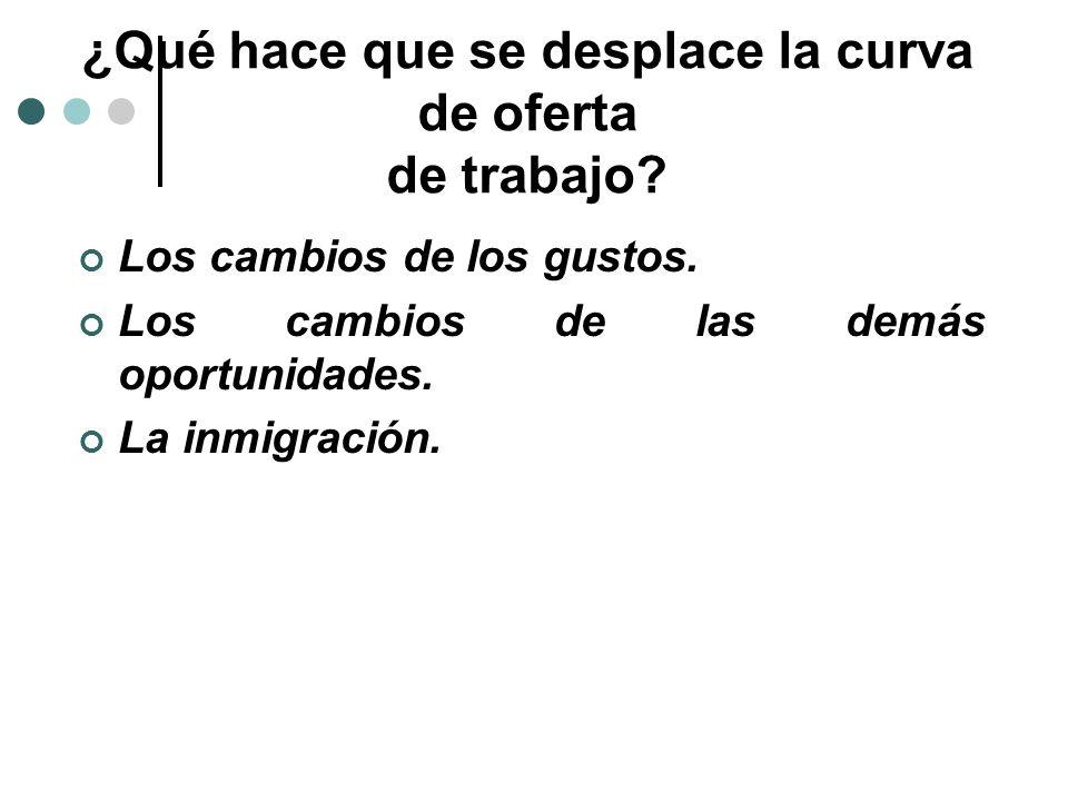 ¿Qué hace que se desplace la curva de oferta de trabajo? Los cambios de los gustos. Los cambios de las demás oportunidades. La inmigración.