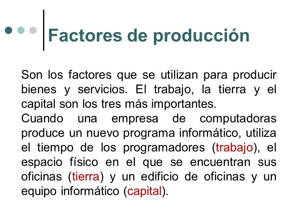Factores de producción Son los factores que se utilizan para producir bienes y servicios. El trabajo, la tierra y el capital son los tres más importan