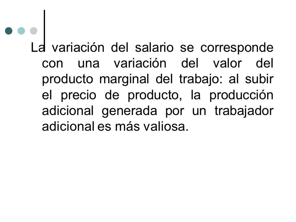 La variación del salario se corresponde con una variación del valor del producto marginal del trabajo: al subir el precio de producto, la producción a