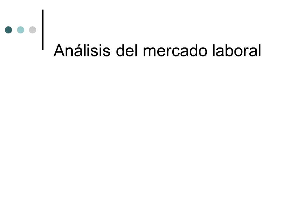 Análisis del mercado laboral