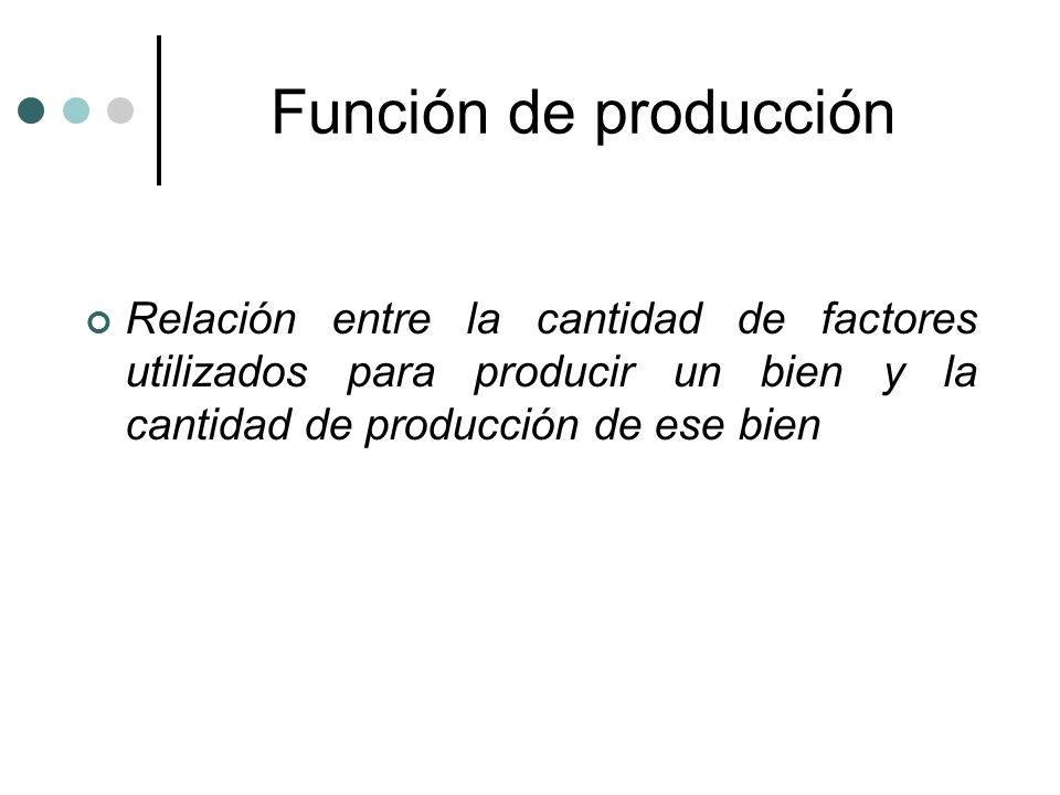 Función de producción Relación entre la cantidad de factores utilizados para producir un bien y la cantidad de producción de ese bien