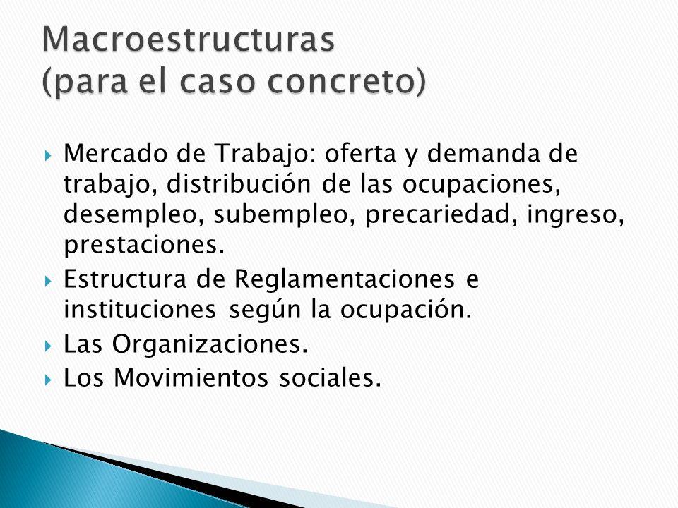1.Familia. 1.1. Estructura: composición, jerarquías, ingreso familiar.