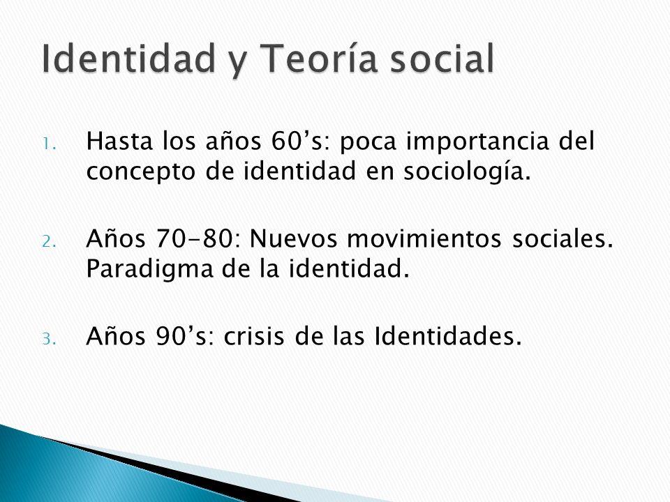 1.Revolución Industrial / liberalismo Subversión de las identidades por adscripción 2.