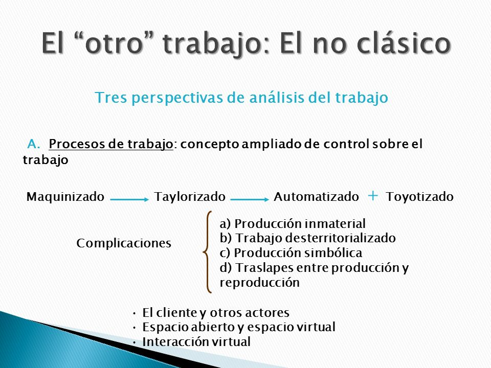 Tres perspectivas de análisis del trabajo A. Procesos de trabajo: concepto ampliado de control sobre el trabajo MaquinizadoTaylorizadoAutomatizadoToyo