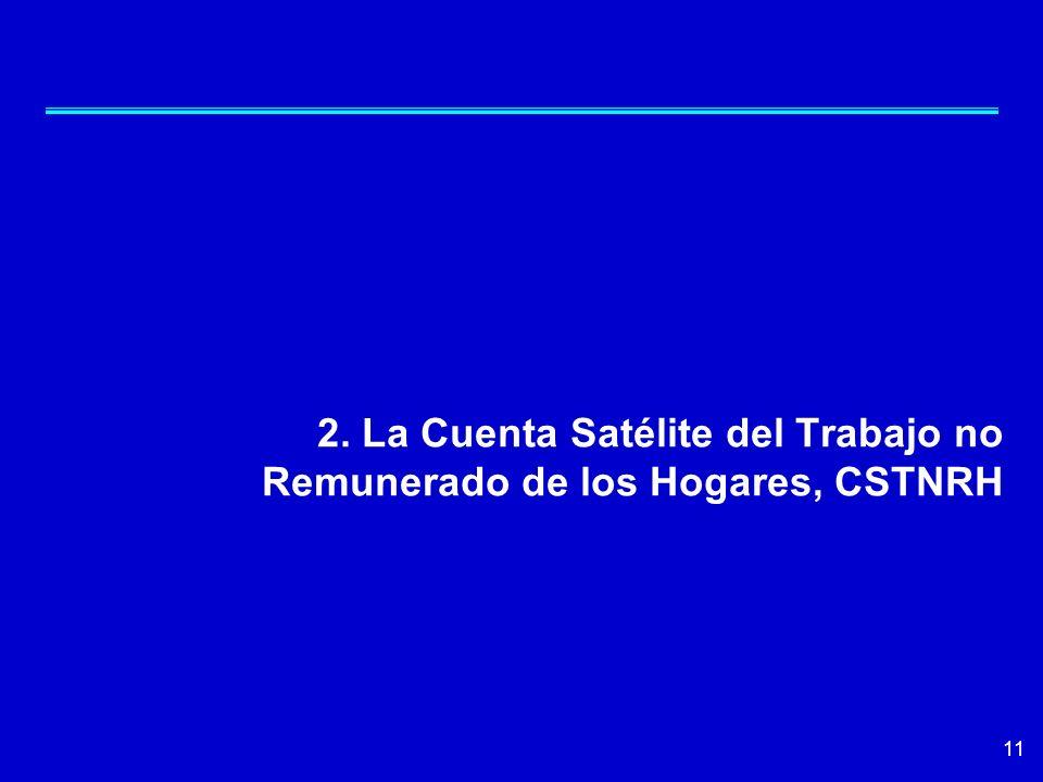 11 2. La Cuenta Satélite del Trabajo no Remunerado de los Hogares, CSTNRH