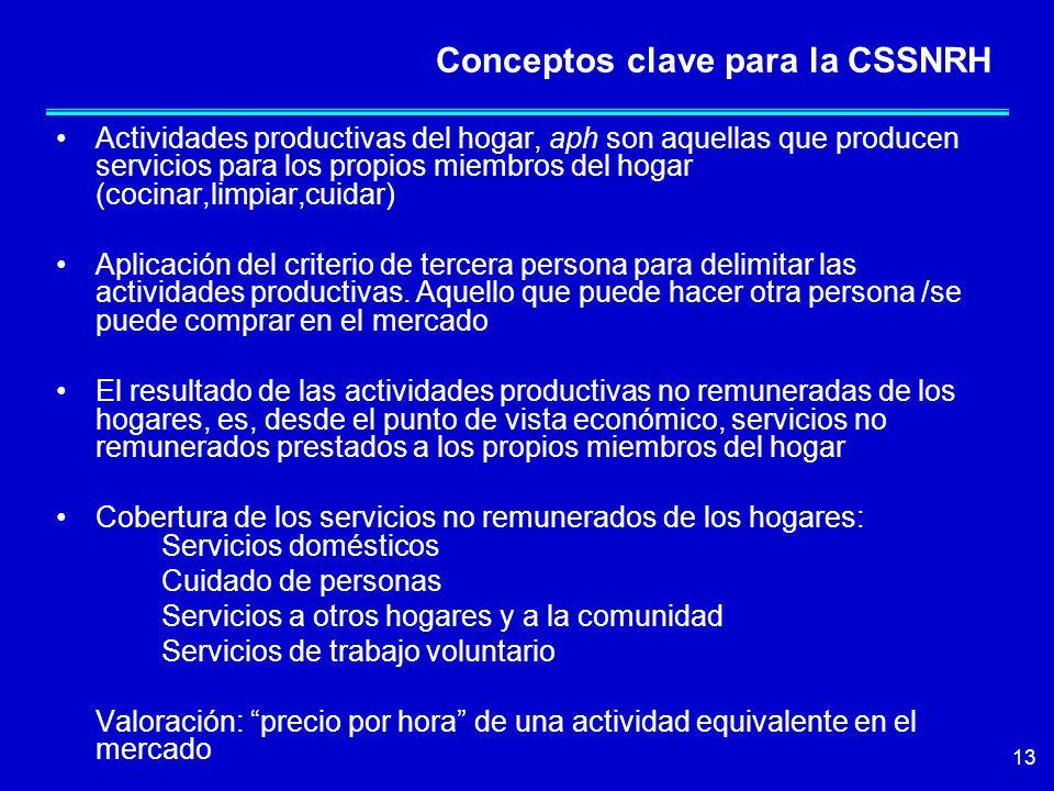 13 Conceptos clave para la CSSNRH Actividades productivas del hogar, aph son aquellas que producen servicios para los propios miembros del hogar (coci
