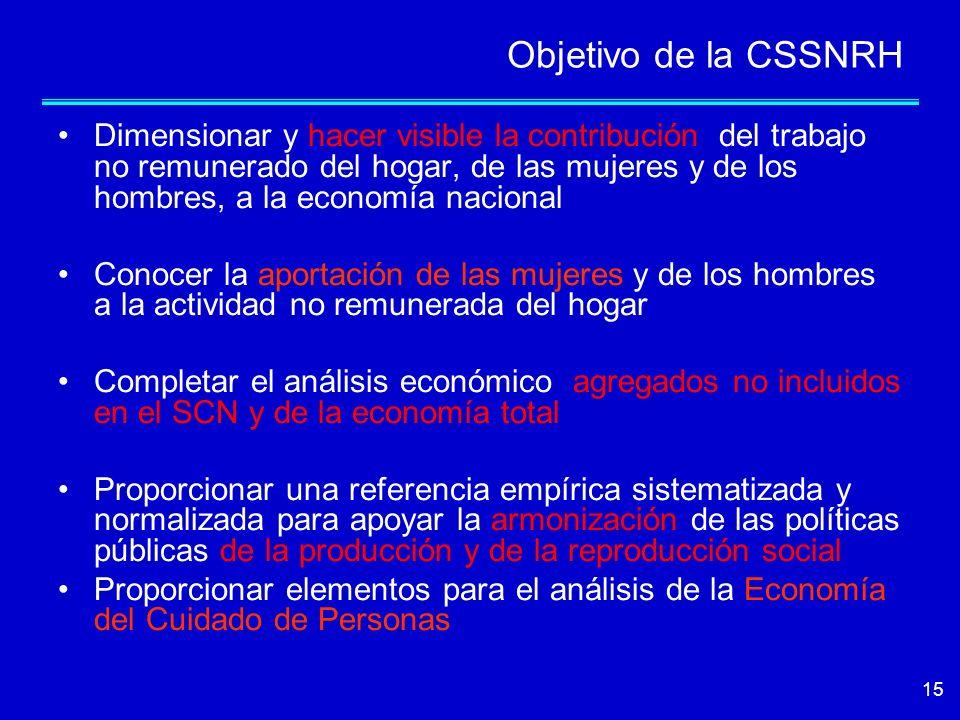 15 Objetivo de la CSSNRH Dimensionar y hacer visible la contribución del trabajo no remunerado del hogar, de las mujeres y de los hombres, a la econom