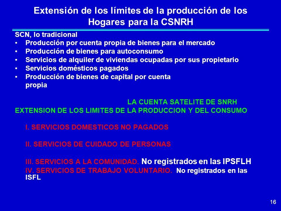16 Extensión de los límites de la producción de los Hogares para la CSNRH SCN, lo tradicional Producción por cuenta propia de bienes para el mercado P
