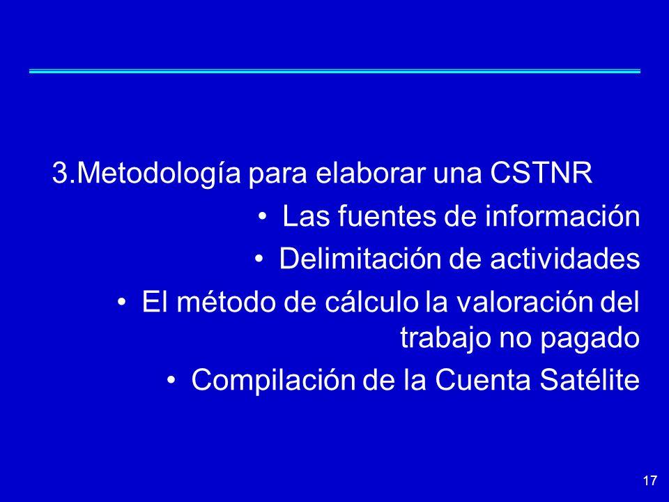 17 3.Metodología para elaborar una CSTNR Las fuentes de información Delimitación de actividades El método de cálculo la valoración del trabajo no paga