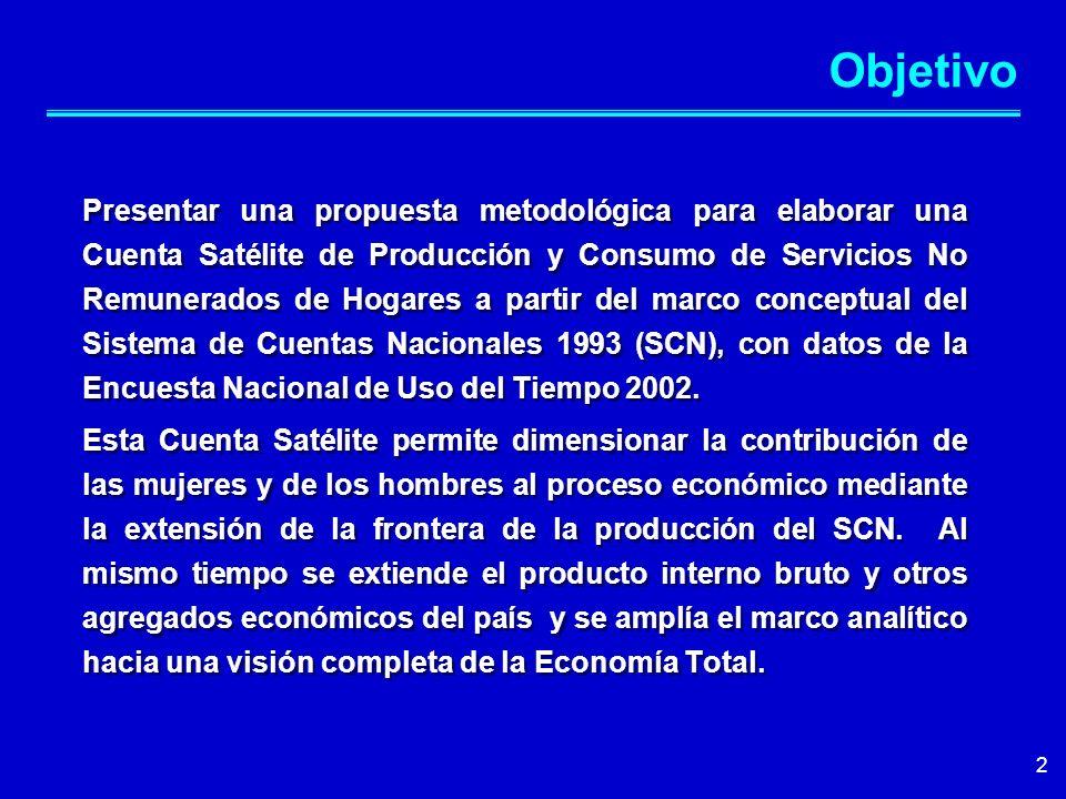 2 Objetivo Presentar una propuesta metodológica para elaborar una Cuenta Satélite de Producción y Consumo de Servicios No Remunerados de Hogares a par