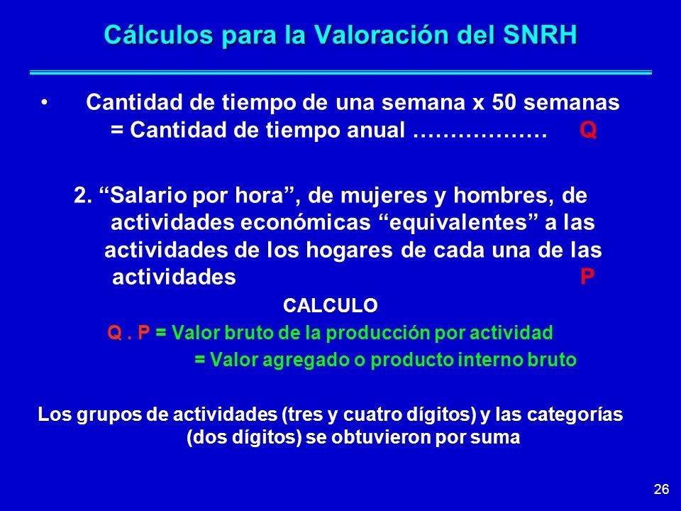 26 Cálculos para la Valoración del SNRH Cantidad de tiempo de una semana x 50 semanas = Cantidad de tiempo anual ……………… Q 2. Salario por hora, de muje