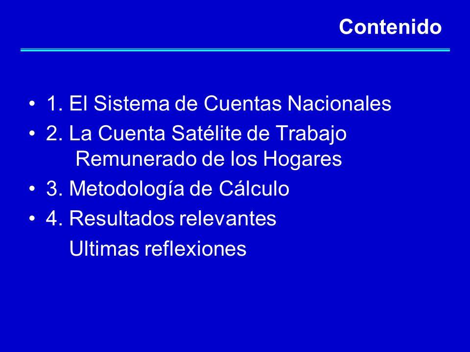 Contenido 1. El Sistema de Cuentas Nacionales 2. La Cuenta Satélite de Trabajo Remunerado de los Hogares 3. Metodología de Cálculo 4. Resultados relev
