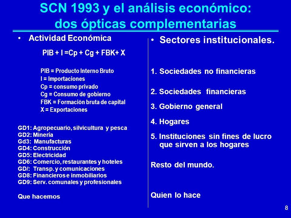 8 SCN 1993 y el análisis económico: dos ópticas complementarias Actividad Económica PIB + I =Cp + Cg + FBK+ X PIB = Producto Interno Bruto I = Importa