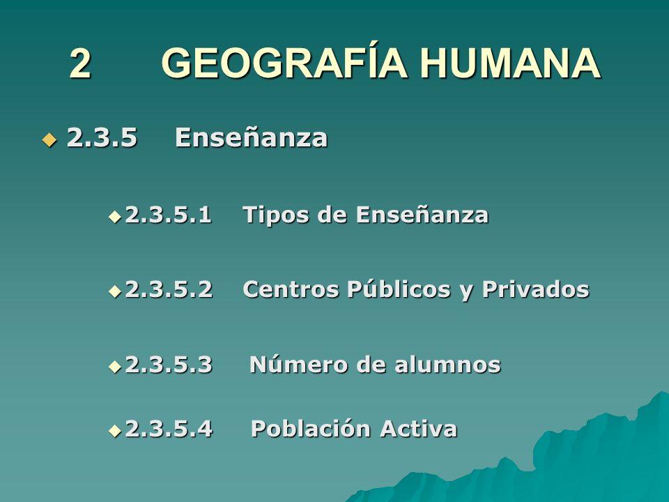2 GEOGRAFÍA HUMANA 2.3.5 Enseñanza 2.3.5 Enseñanza 2.3.5.1 Tipos de Enseñanza 2.3.5.1 Tipos de Enseñanza 2.3.5.2 Centros Públicos y Privados 2.3.5.2 C