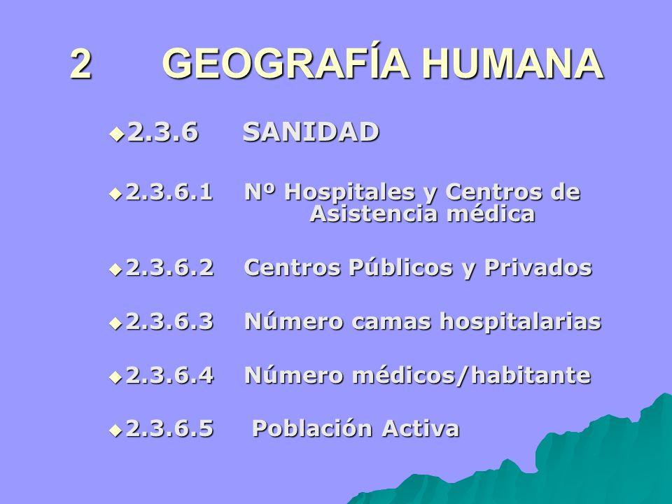 2 GEOGRAFÍA HUMANA 2.3.6 SANIDAD 2.3.6 SANIDAD 2.3.6.1 Nº Hospitales y Centros de Asistencia médica 2.3.6.1 Nº Hospitales y Centros de Asistencia médi