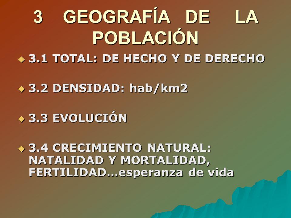 3 GEOGRAFÍA DE LA POBLACIÓN 3.1 TOTAL: DE HECHO Y DE DERECHO 3.1 TOTAL: DE HECHO Y DE DERECHO 3.2 DENSIDAD: hab/km2 3.2 DENSIDAD: hab/km2 3.3 EVOLUCIÓ