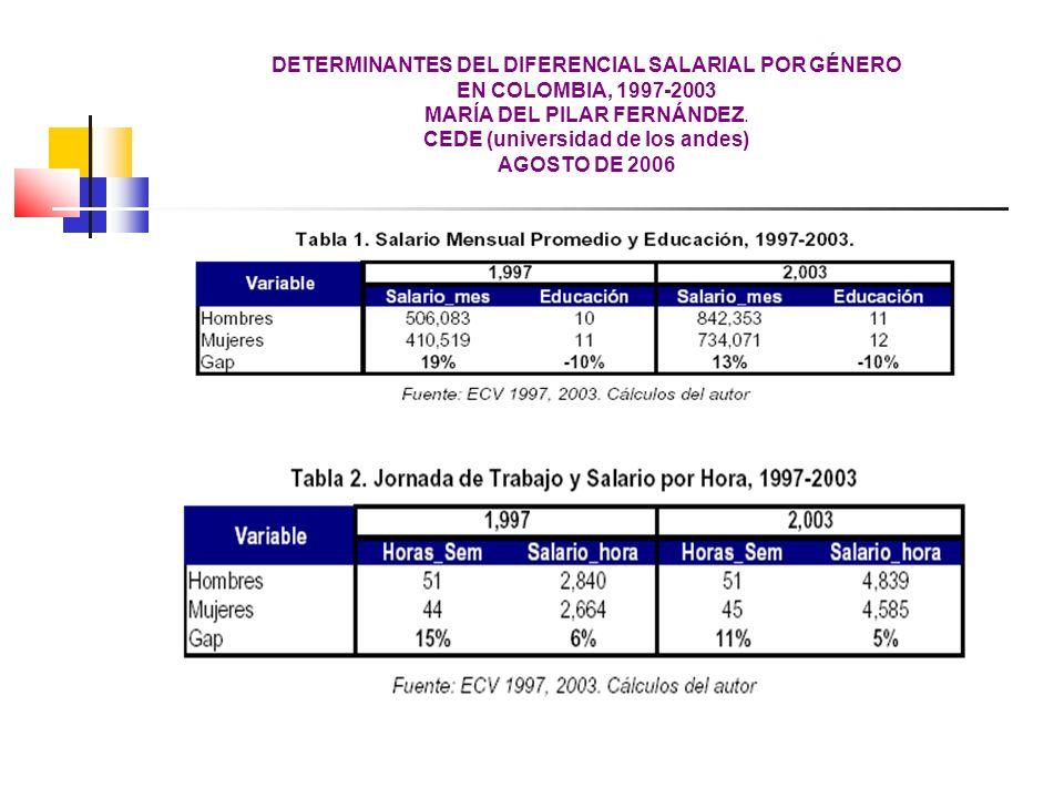 DETERMINANTES DEL DIFERENCIAL SALARIAL POR GÉNERO EN COLOMBIA, 1997-2003 MARÍA DEL PILAR FERNÁNDEZ. CEDE (universidad de los andes) AGOSTO DE 2006