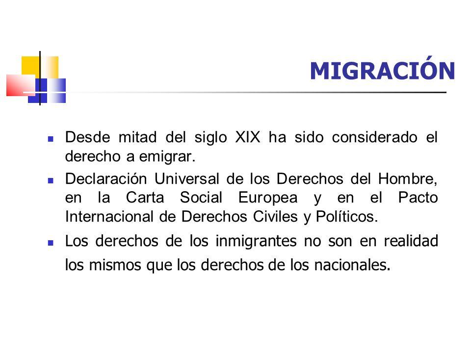 MIGRACIÓN Desde mitad del siglo XIX ha sido considerado el derecho a emigrar. Declaración Universal de los Derechos del Hombre, en la Carta Social Eur